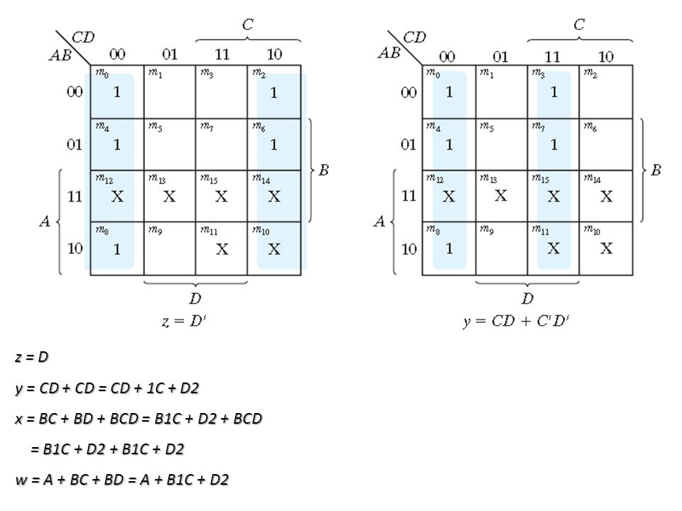 z = D y = CD + CD = CD + 1C + D2. x = BC + BD + BCD = B1C + D2 + BCD.