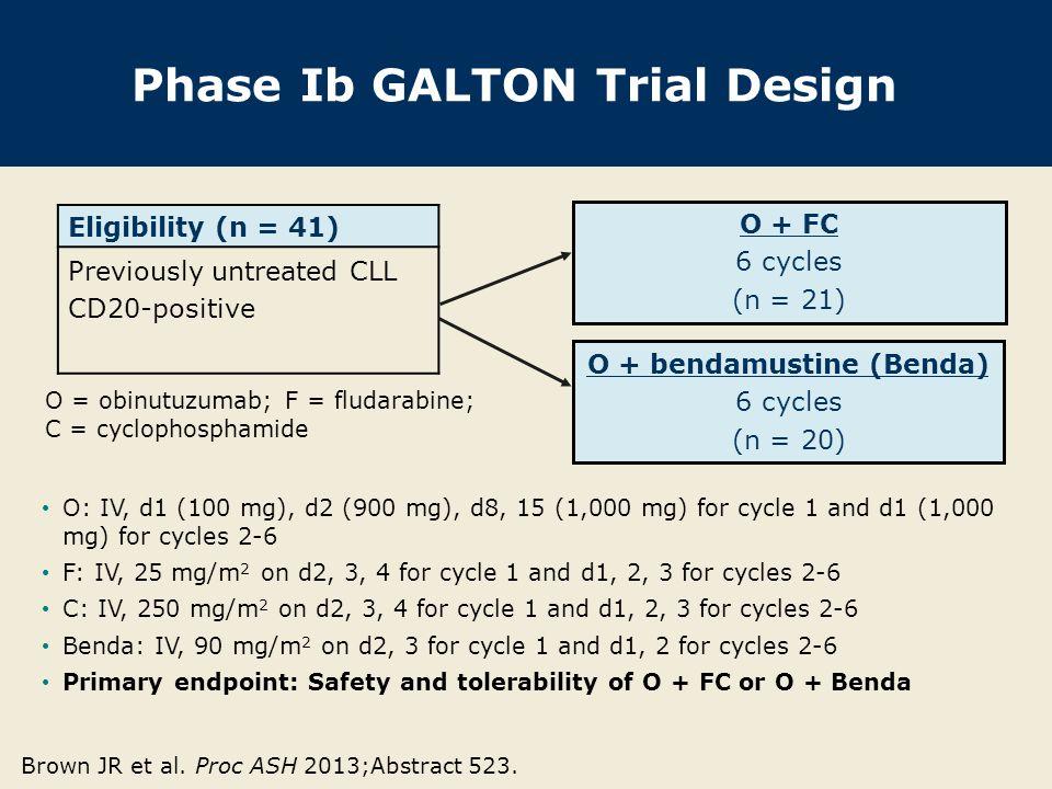 Phase Ib GALTON Trial Design