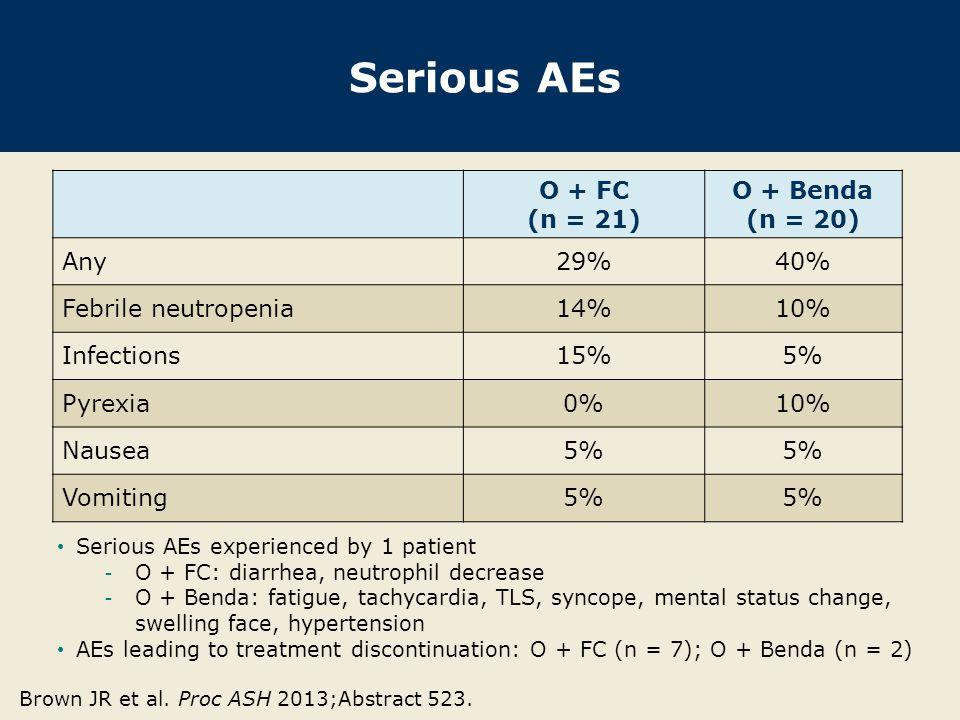 Serious AEs O + FC (n = 21) O + Benda (n = 20) Any 29% 40%