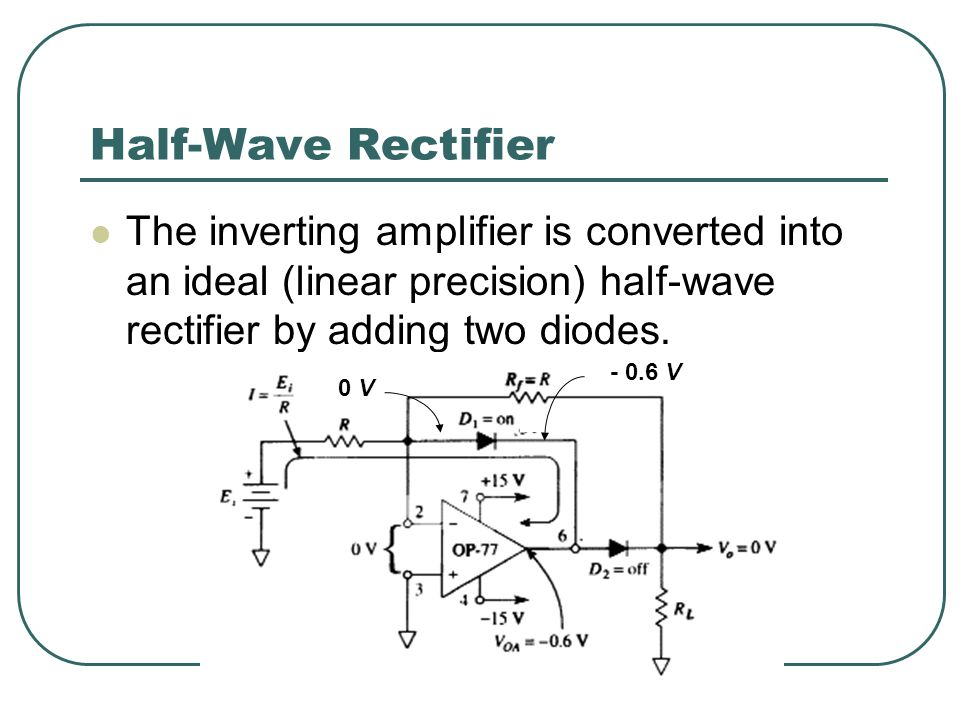 Half-Wave Rectifier The inverting amplifier is converted into an ideal (linear precision) half-wave rectifier by adding two diodes.