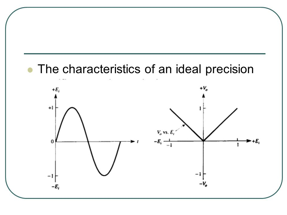 The characteristics of an ideal precision rectifier are shown below.