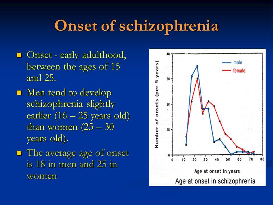 Onset of schizophrenia