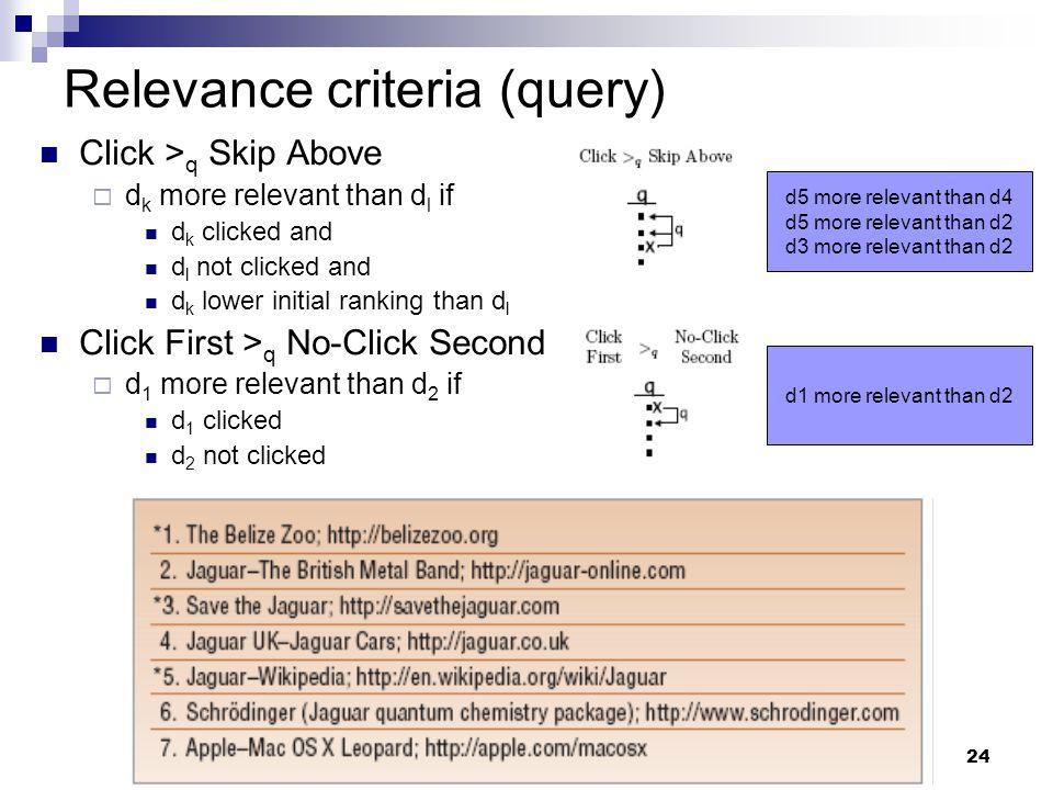 Relevance criteria (query)