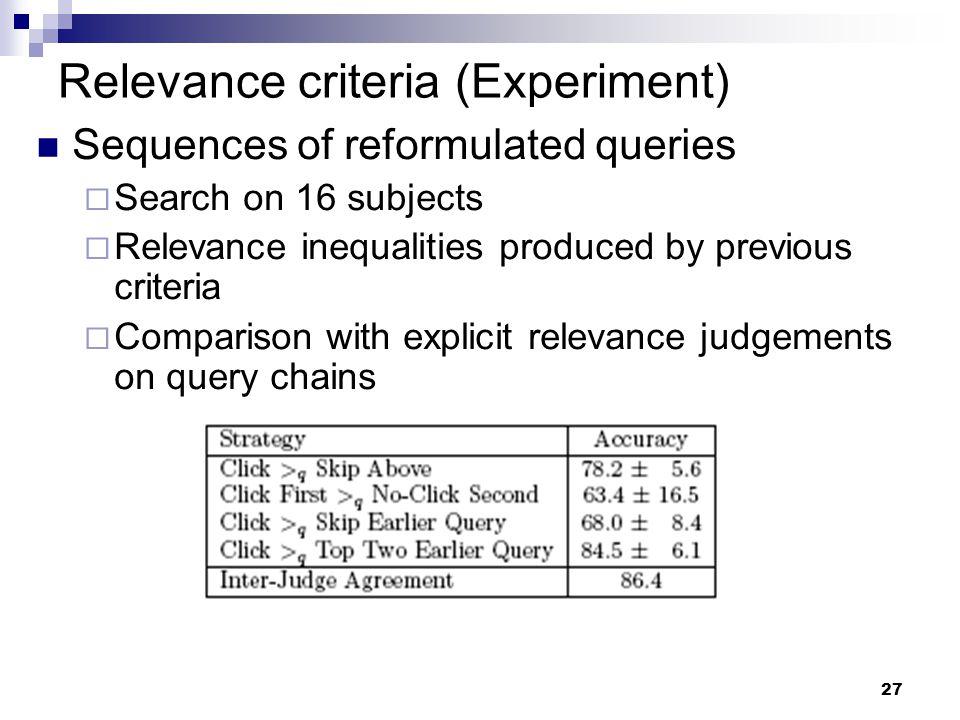 Relevance criteria (Experiment)