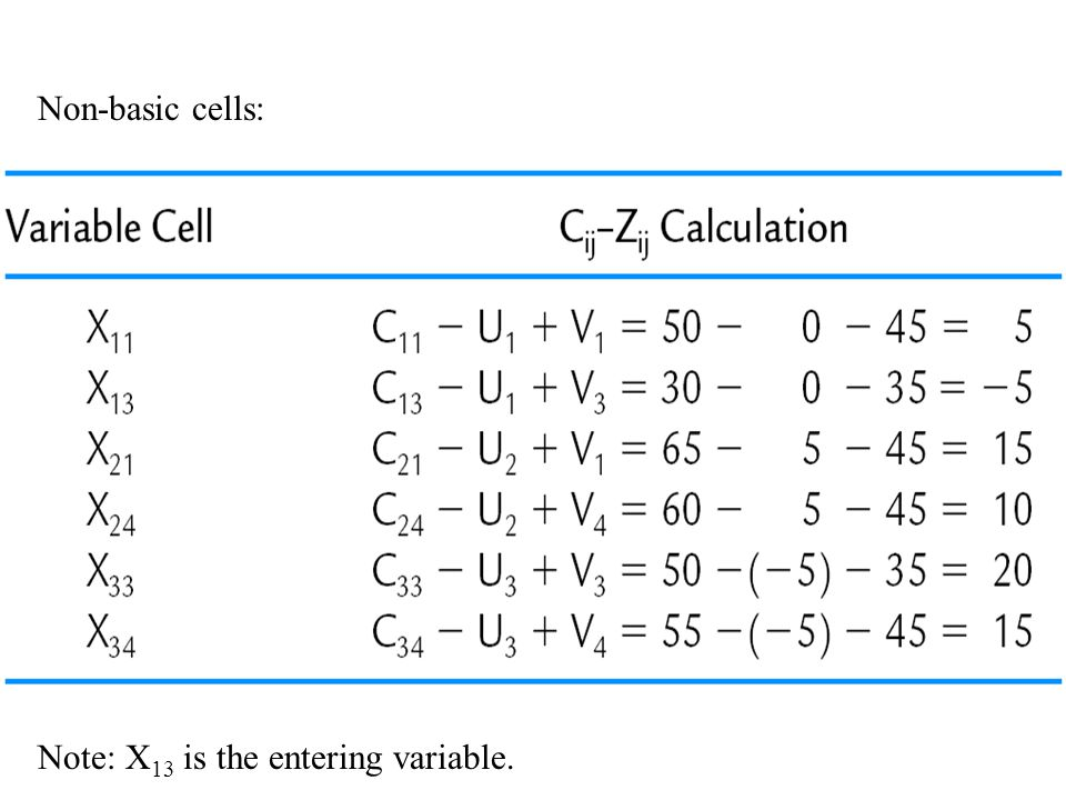Non-basic cells: Note: X13 is the entering variable.