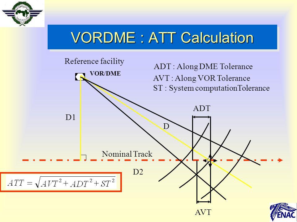 VORDME : ATT Calculation