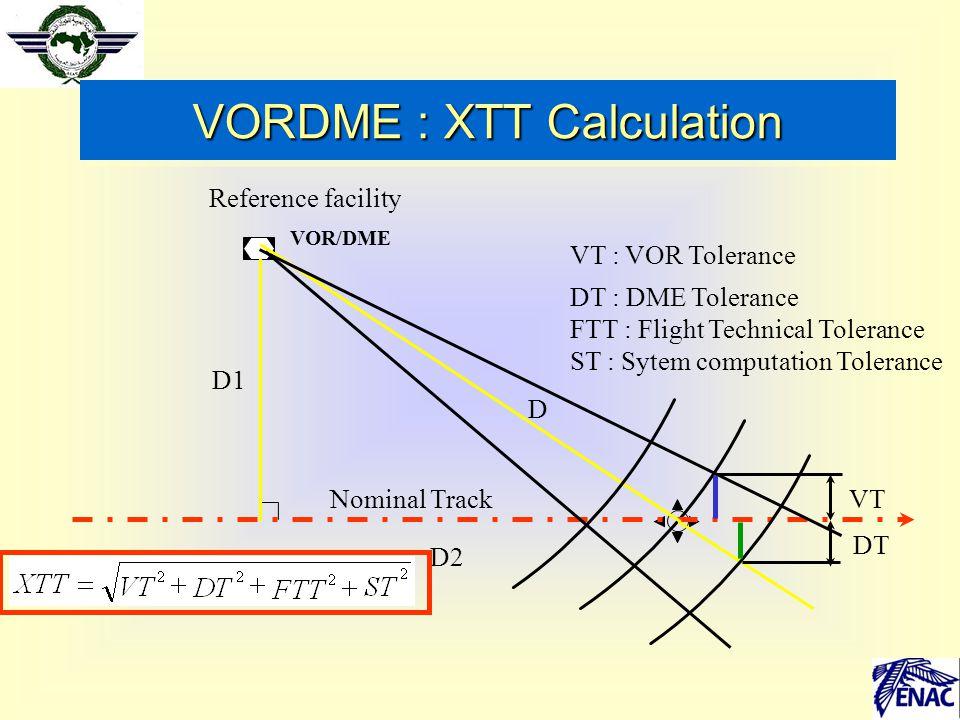 VORDME : XTT Calculation