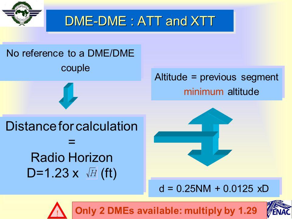 Distance for calculation = Radio Horizon D=1.23 x (ft)