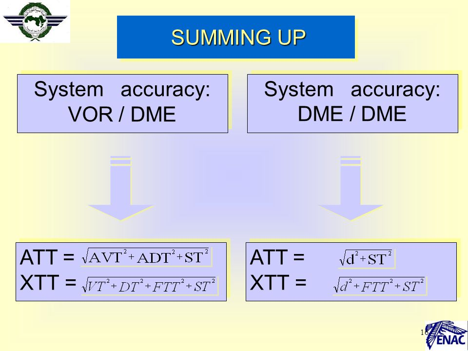 System accuracy: VOR / DME