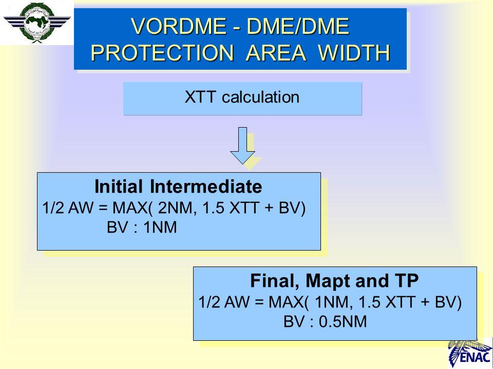 VORDME - DME/DME PROTECTION AREA WIDTH