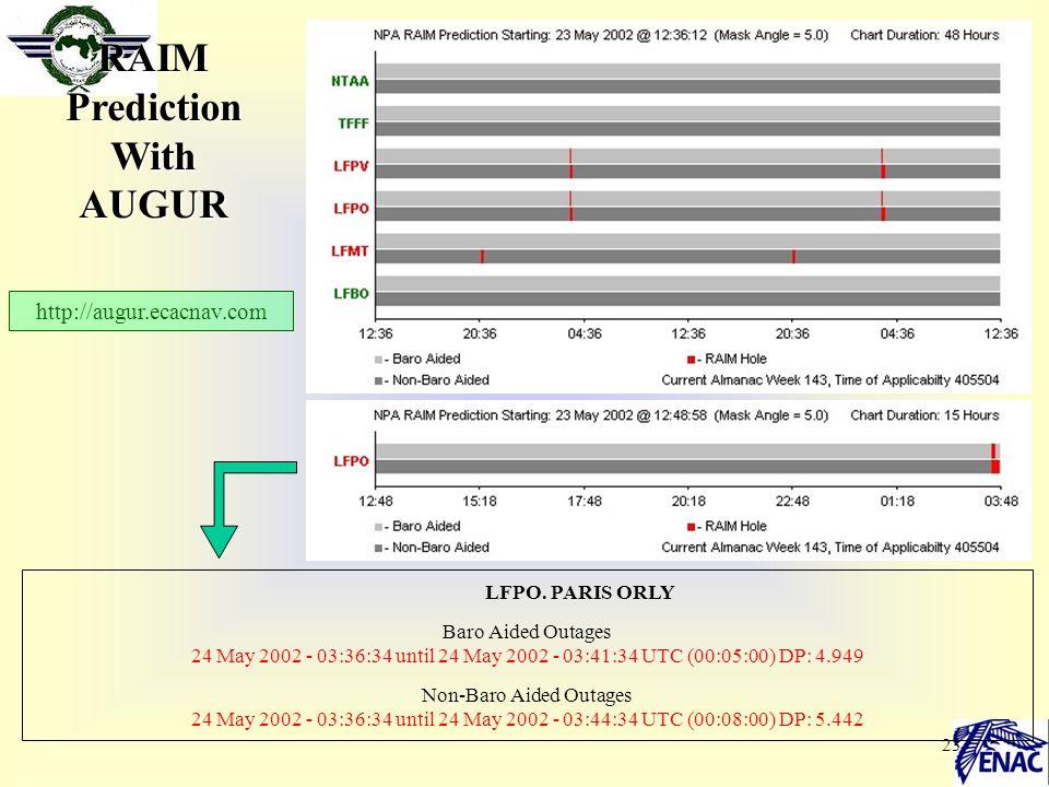 RAIM Prediction With AUGUR
