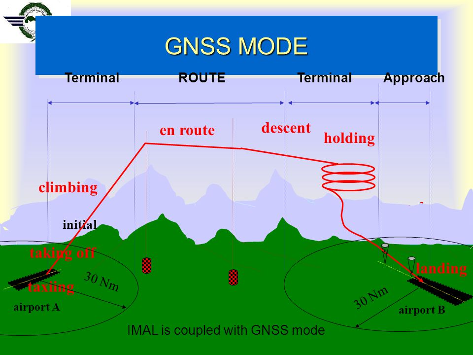 GNSS MODE descent en route holding climbing approach taking off