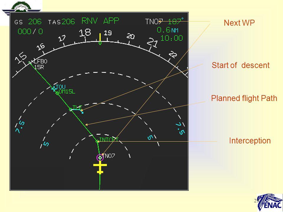 Next WP Start of descent Planned flight Path Interception