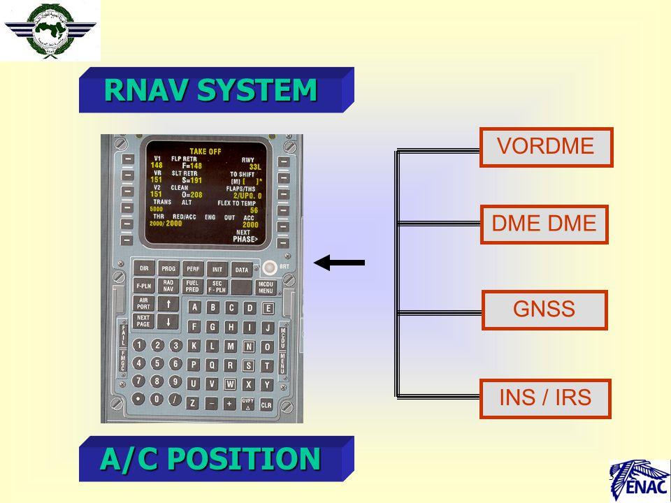 RNAV SYSTEM A/C POSITION