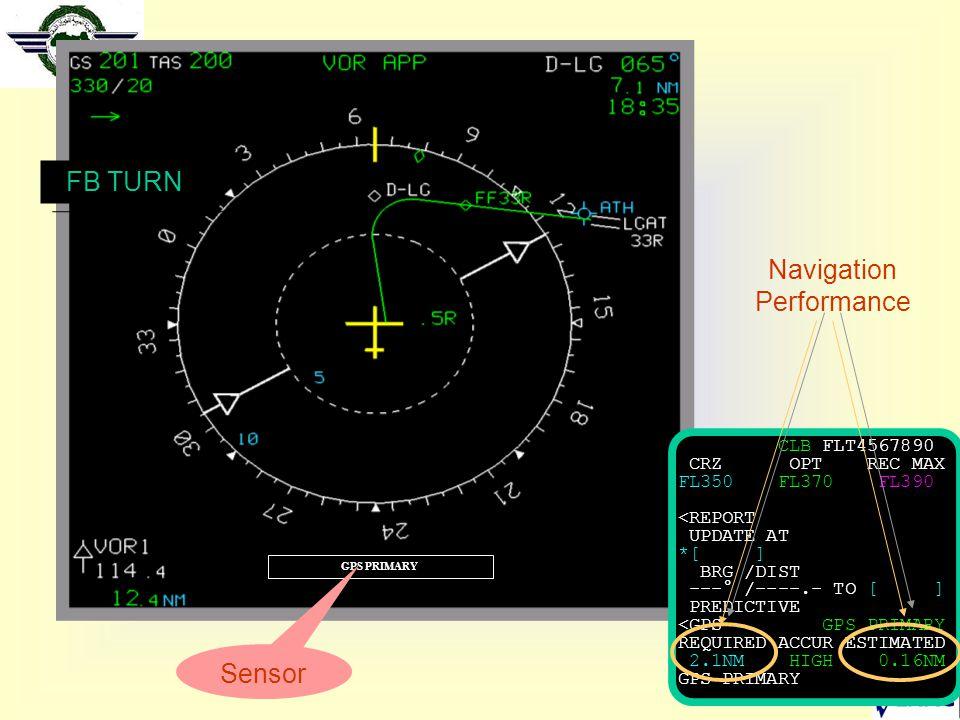 Navigation Performance