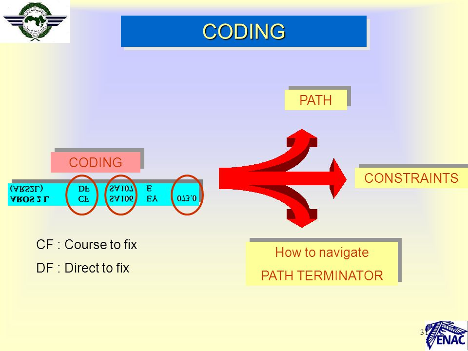 CODING PATH CODING CONSTRAINTS CF : Course to fix DF : Direct to fix