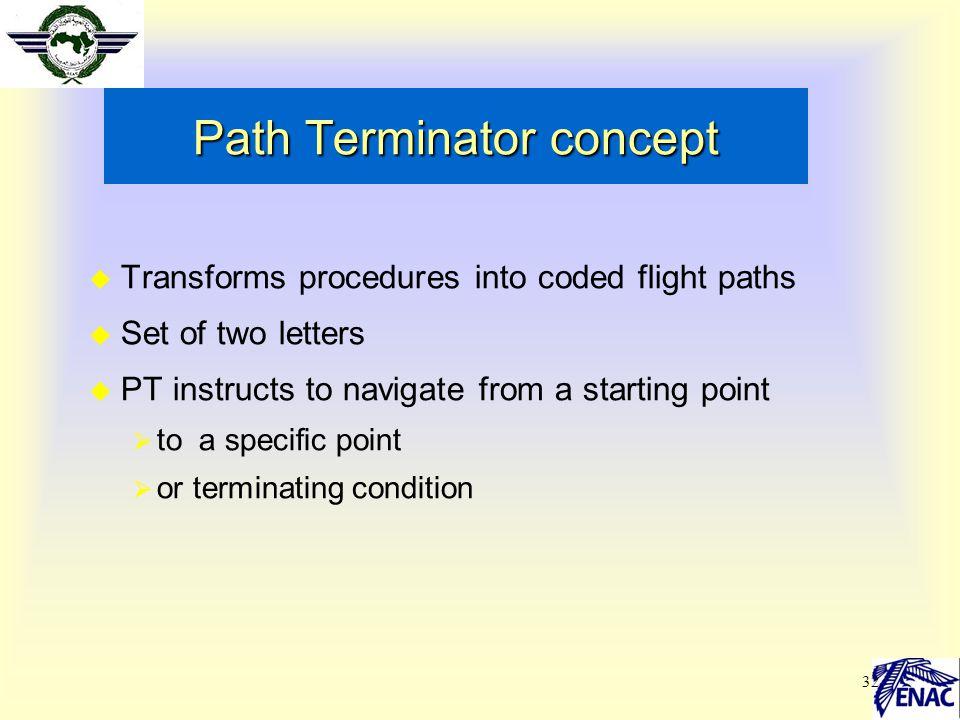 Path Terminator concept