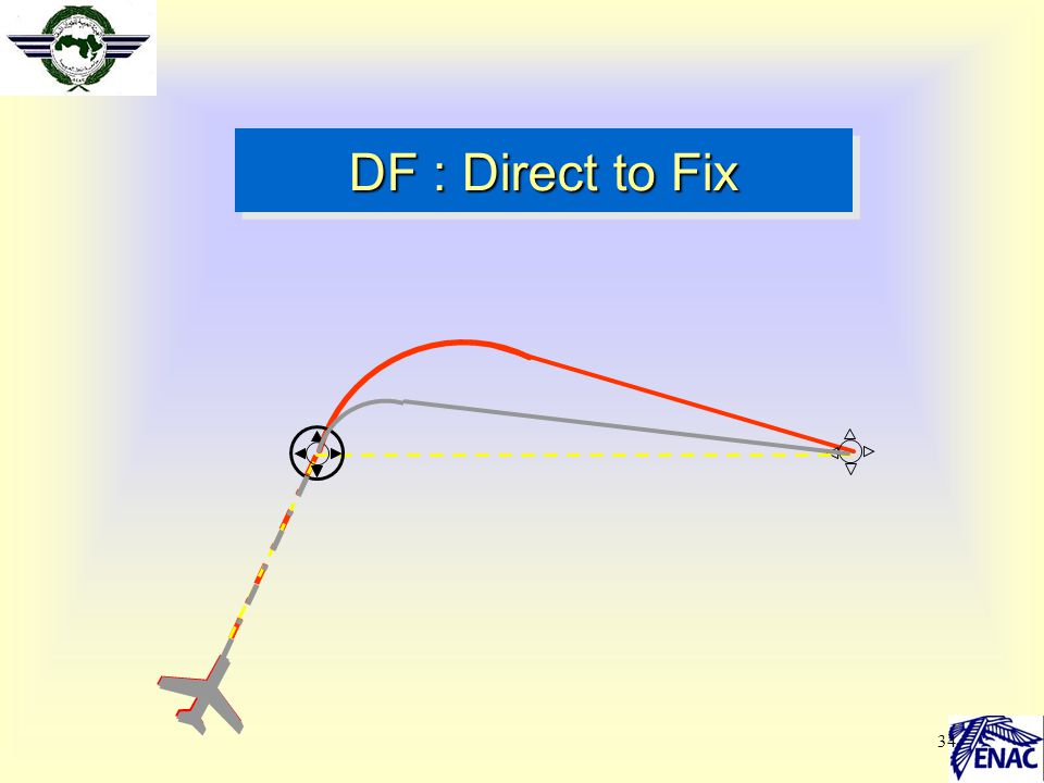 DF : Direct to Fix