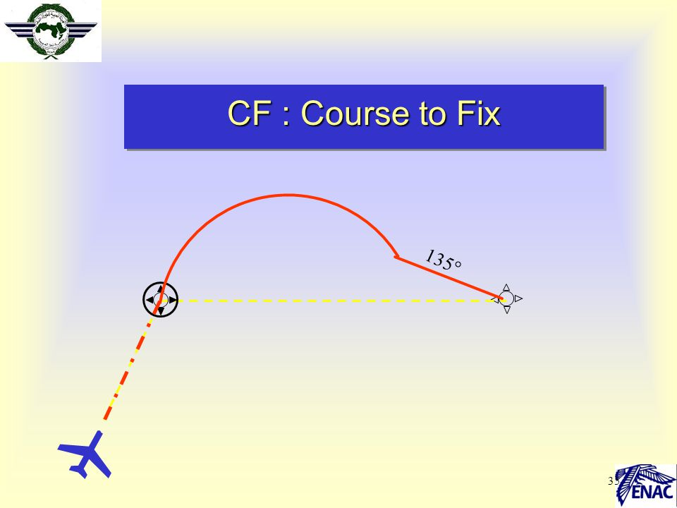 CF : Course to Fix 135°