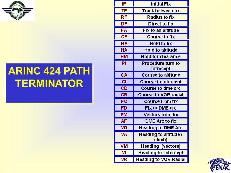 ARINC 424 PATH TERMINATOR