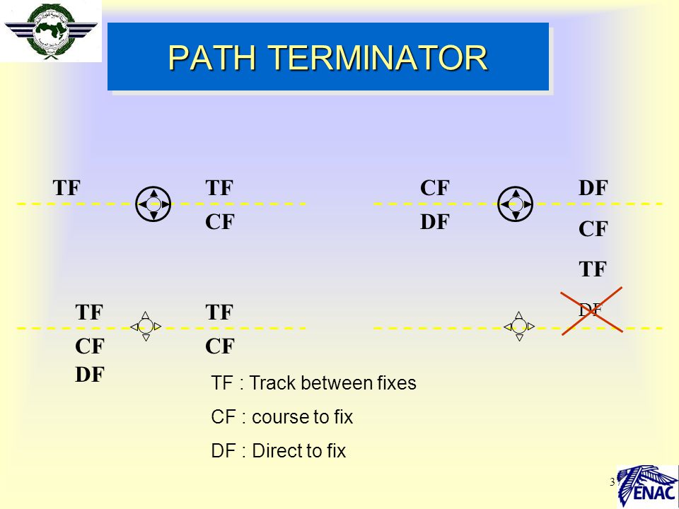 PATH TERMINATOR TF TF CF DF CF TF TF CF DF DF TF : Track between fixes