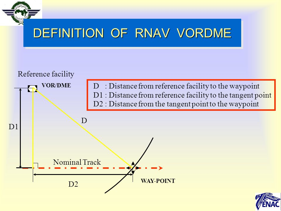 DEFINITION OF RNAV VORDME