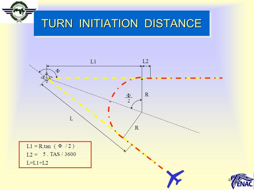 TURN INITIATION DISTANCE