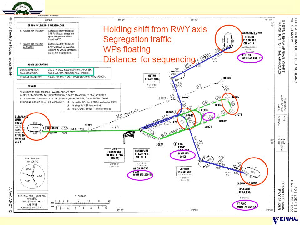 Holding shift from RWY axis