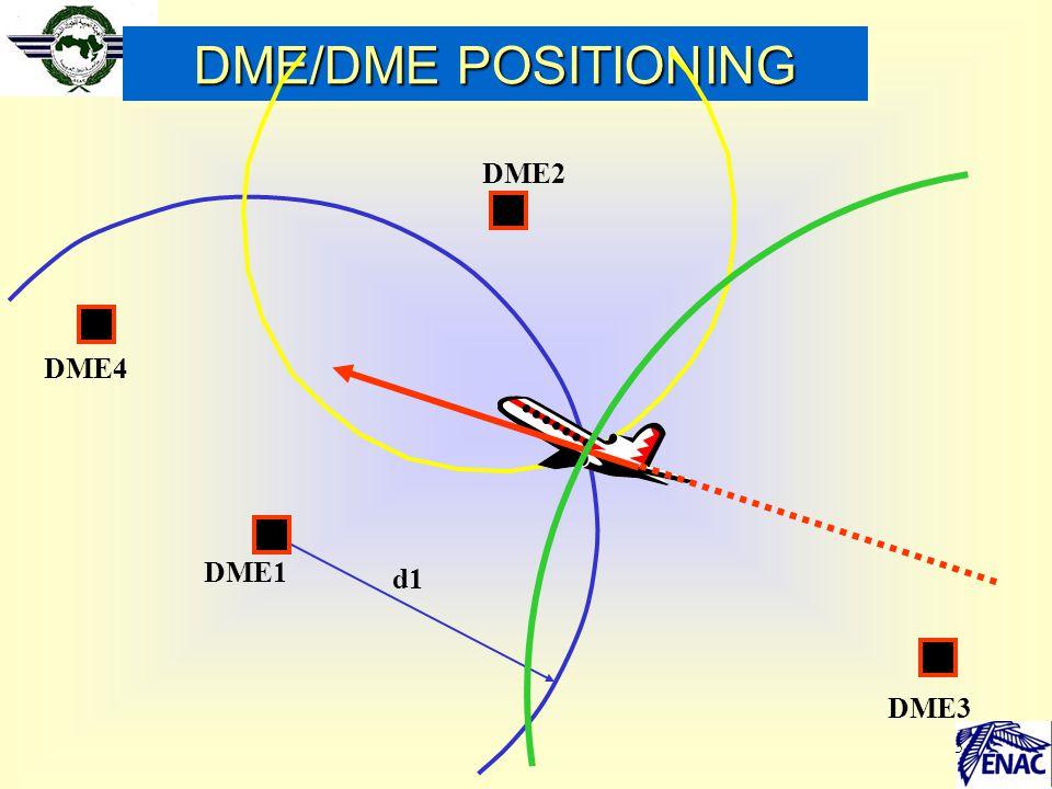 DME/DME POSITIONING DME3 DME1 DME4 DME2 d1