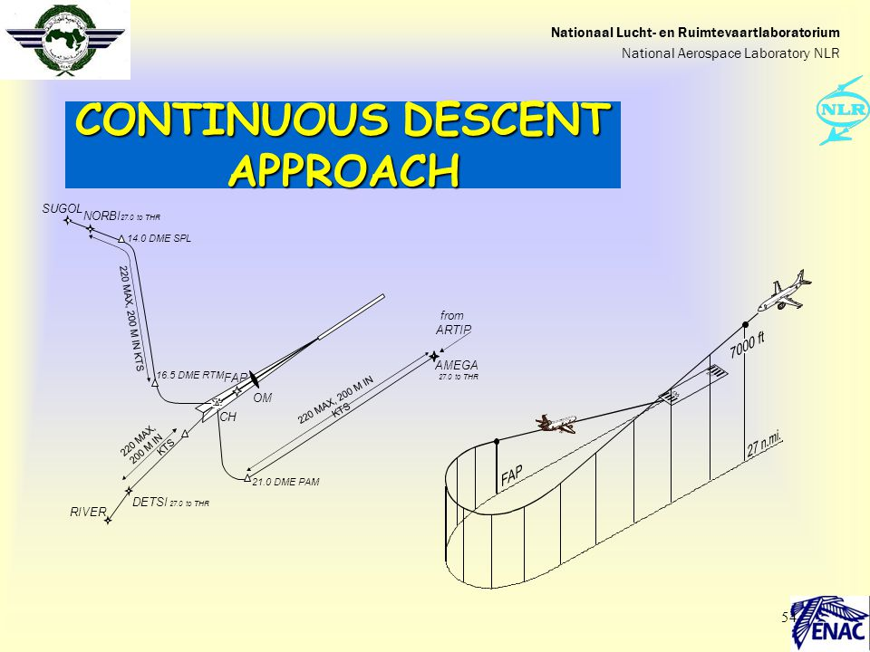 CONTINUOUS DESCENT APPROACH
