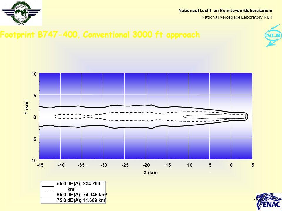 Footprint B747-400, Conventional 3000 ft approach