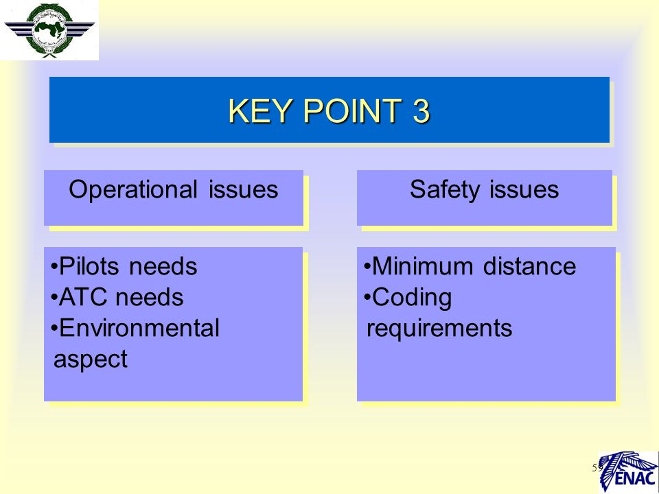 KEY POINT 3 Operational issues Pilots needs ATC needs