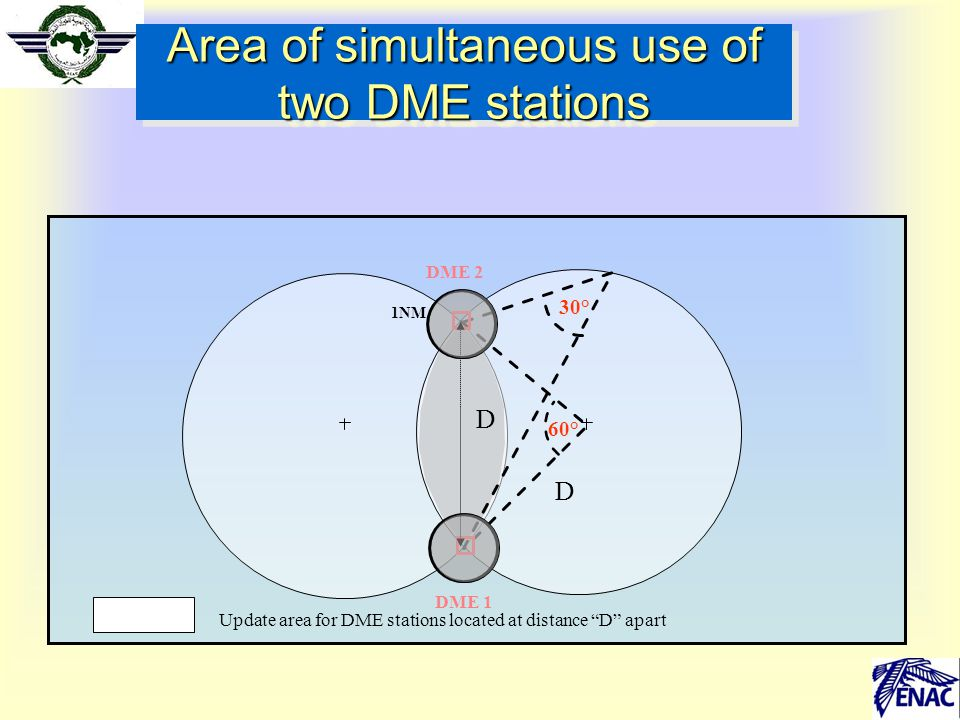 Area of simultaneous use of two DME stations