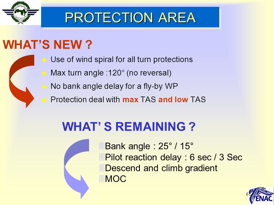 PROTECTION AREA WHAT'S NEW WHAT' S REMAINING