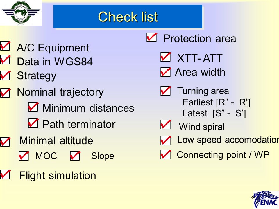 Check list Protection area A/C Equipment XTT- ATT Data in WGS84