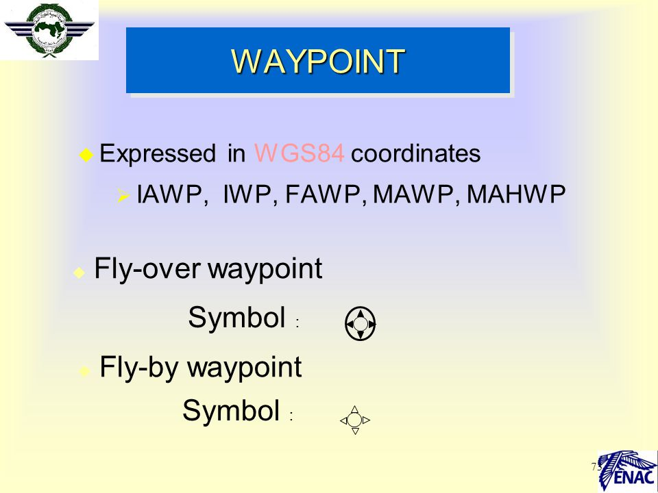 WAYPOINT Fly-over waypoint Symbol : Fly-by waypoint Symbol :