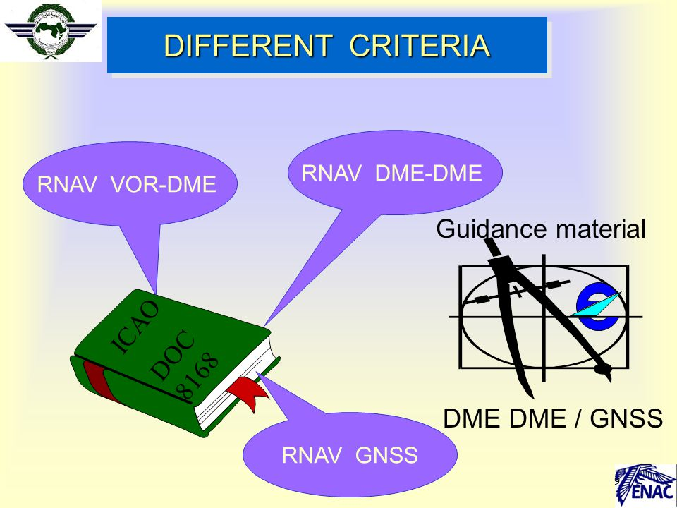 DIFFERENT CRITERIA Guidance material ICAO DME DME / GNSS DOC 8168
