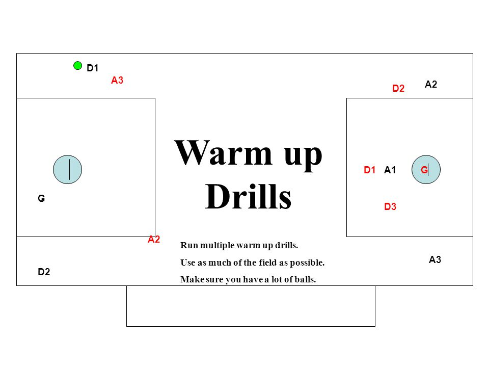 Warm up Drills D1 A3 A2 D2 D1 A1 G G D3 A2