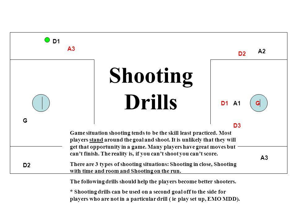 ShootingDrills D1 A3 A2 D2 D1 A1 G G D3