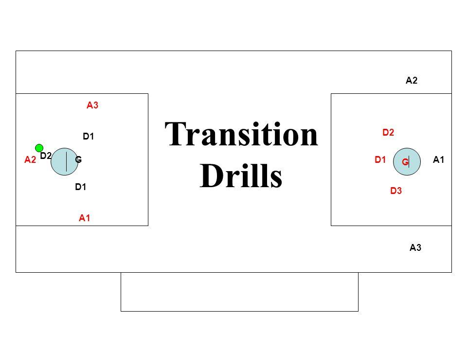 Transition Drills A2 A3 D2 D1 D2 A2 G D1 G A1 D1 D3 A1 A3