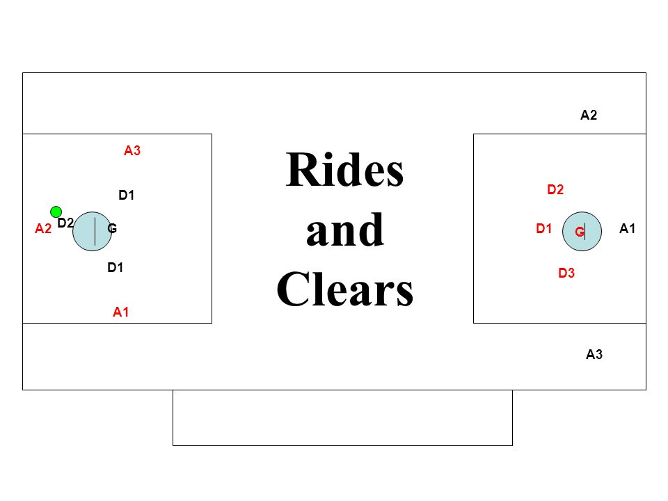 Rides and Clears A2 A3 D2 D1 D2 A2 G D1 G A1 D1 D3 A1 A3