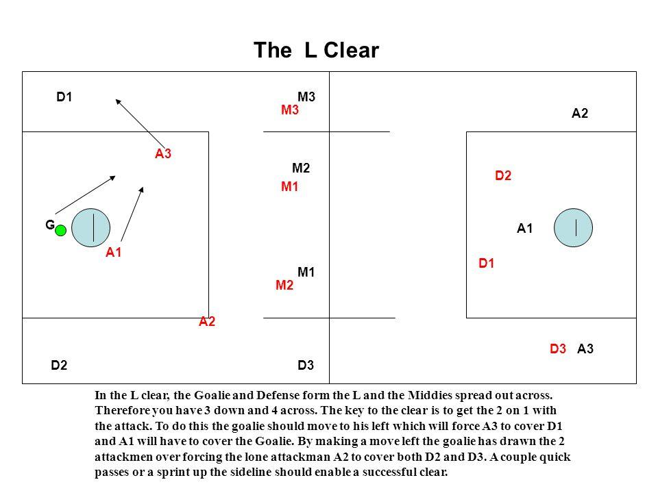 The L Clear D1 M3 M3 A2 A3 M2 D2 M1 G A1 A1 D1 M1 M2 A2 D3 A3 D2 D3