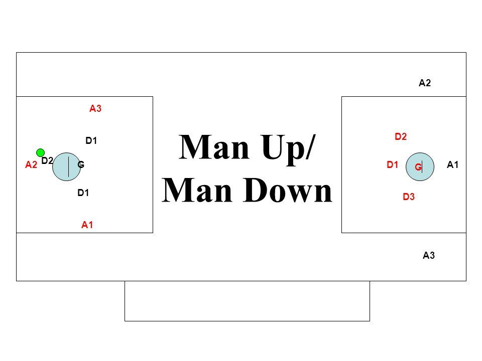 Man Up/ Man Down A2 A3 D2 D1 D2 A2 G D1 G A1 D1 D3 A1 A3