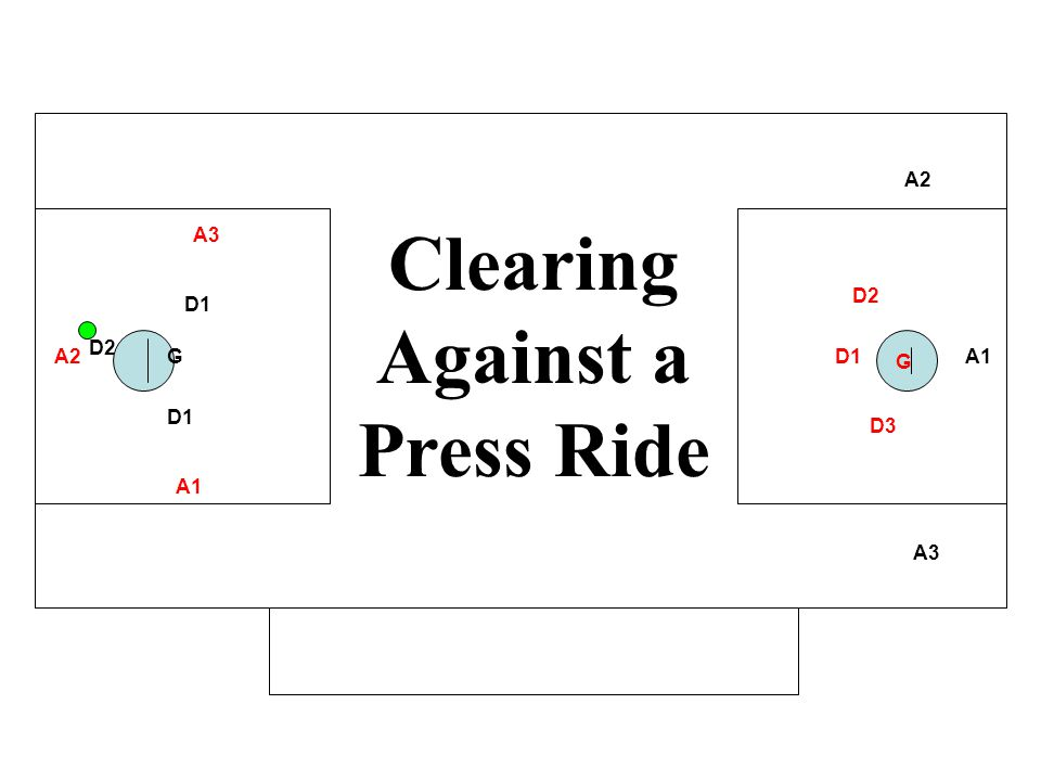 Clearing Against a Press Ride