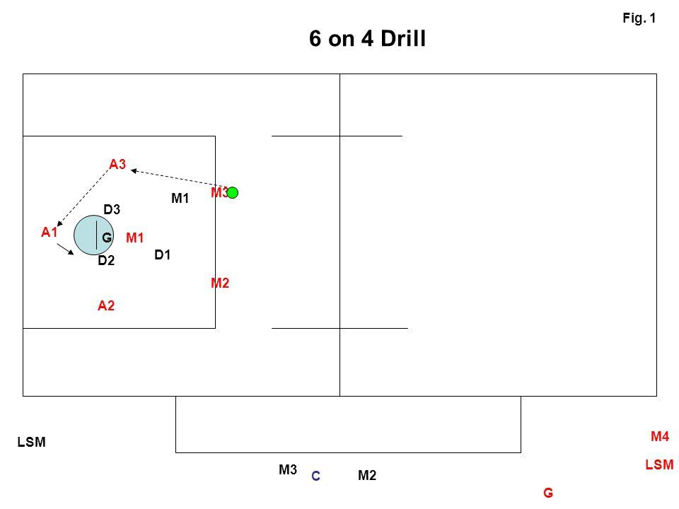 6 on 4 Drill Fig. 1 A3 M3 M1 D3 A1 G M1 D1 D2 M2 A2 M4 LSM LSM M3 C M2