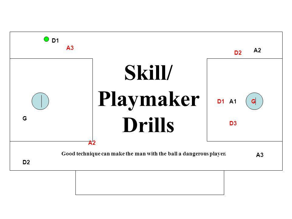 Skill/ Playmaker Drills