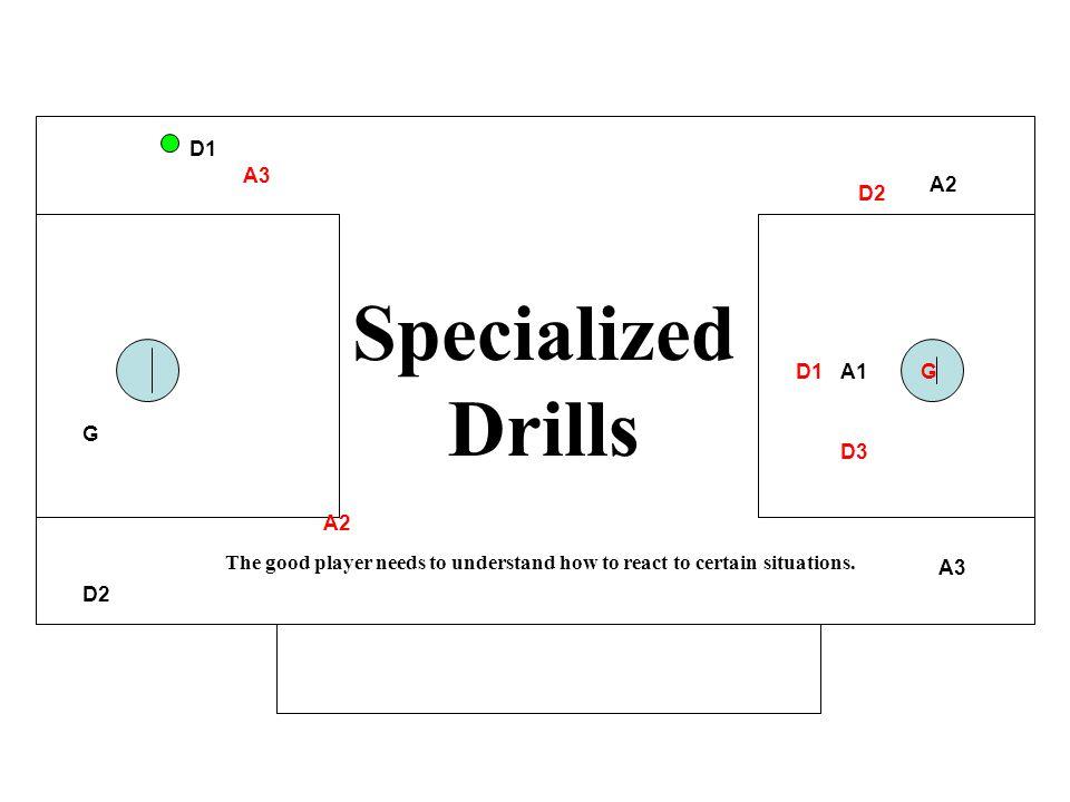 Specialized Drills D1 A3 A2 D2 D1 A1 G G D3 A2