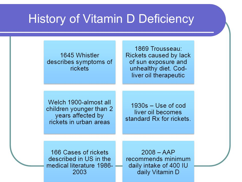 History of Vitamin D Deficiency
