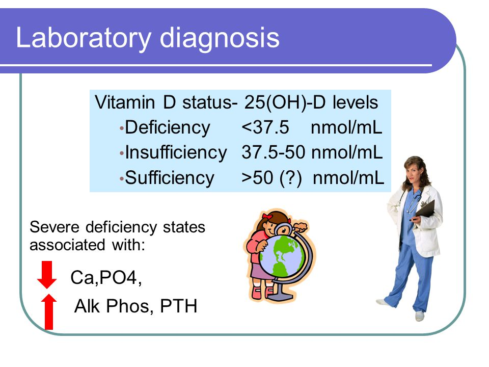 Laboratory diagnosis Vitamin D status- 25(OH)-D levels