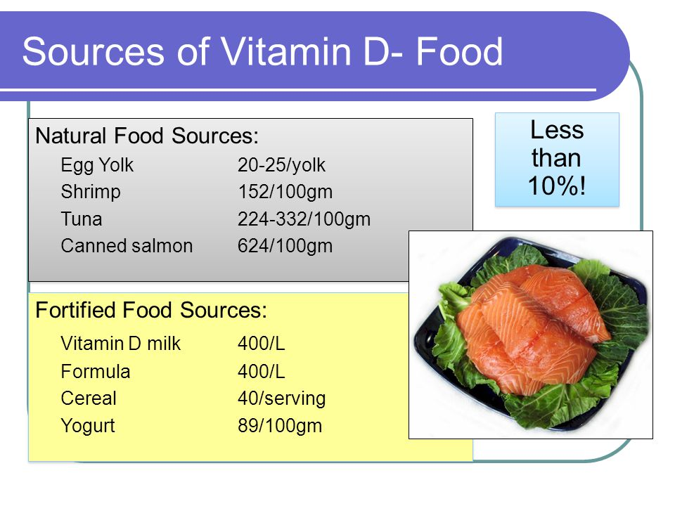 Sources of Vitamin D- Food